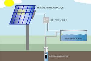 instalação de placa solar são josé dos campos